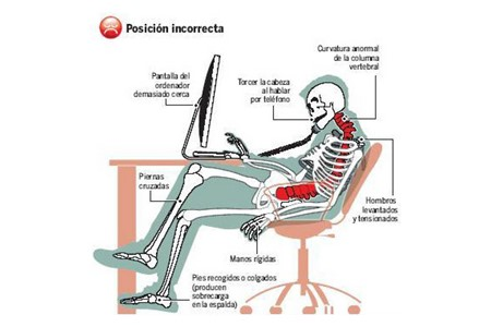 Malas posturas Mala salud